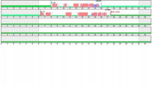 Tacho2Safe программа для записи и анализа данных с цифровых тахографов